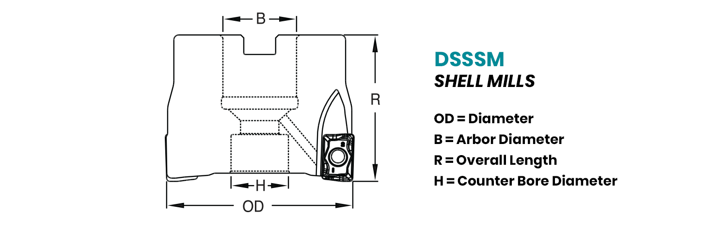 DSS Shell Mill dimensions